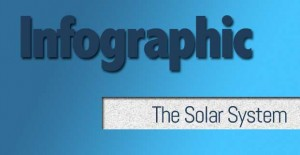 infographic-title-solar-system